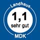 MDK Note 1,1